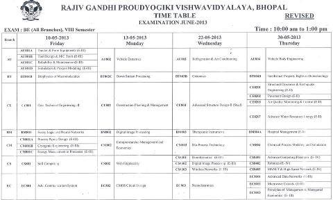 Rajiv gandhi proudyogiki vishwavidyalaya rgpv b e 8th sem for Rtu 4th sem time table
