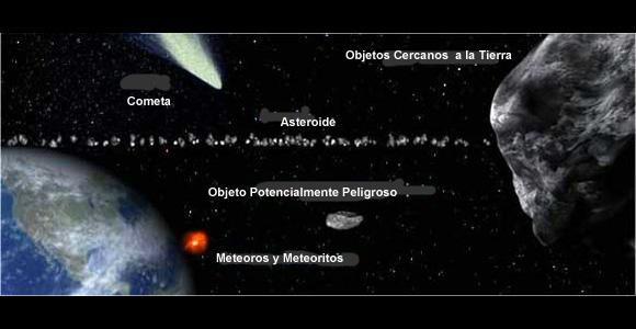 Los científicos investigar cómo utilizar las ondas de choque nuclear para desviar los mortíferos asteroides