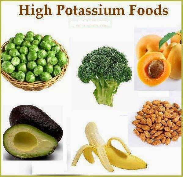 Diet treatment to alleviate edema natural fitness tips for Potassium in fish