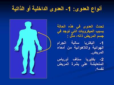 العمليات ومكافحة العدوى Slide15.JPG