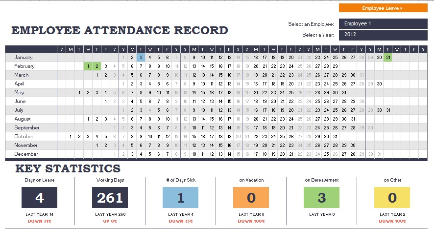 Excel Templates Free Download : Employee Attendance Record  Attendance Record Template