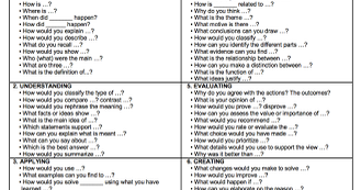 Bloom's Critical Thinking Questions to Use in Class