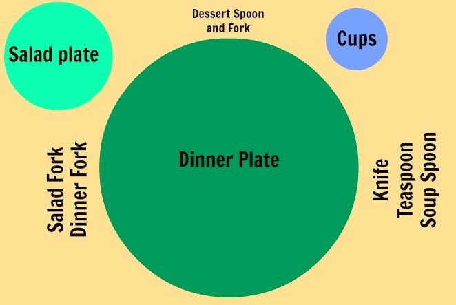 Proper Dinner Etiquette And Tablescaping Home Maid Simple