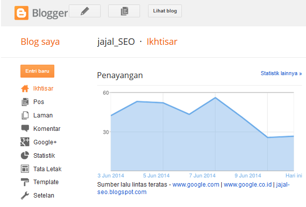 Cara me redirect blogspot ke domain berbayar