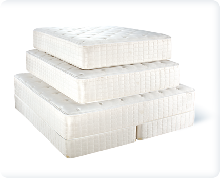 The Upper Cervical Blog Dr Tanase 39 S Mattress Recommendations