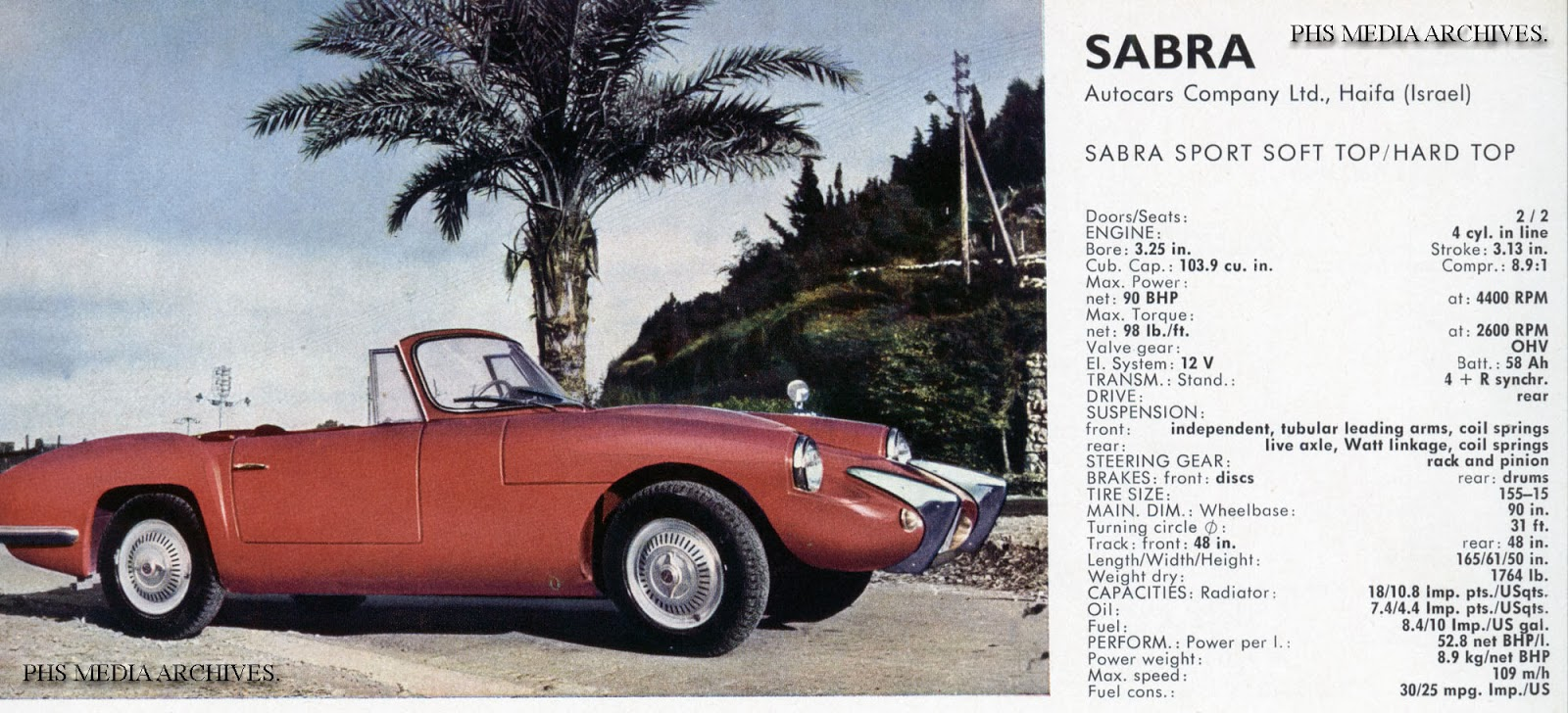 Israeli Sports Cars: 1967 Sabra and Sabra Sport Gran Turismo ...