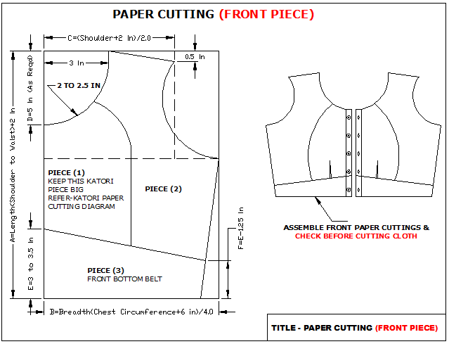 cut your cloth according to your size Time to cut the cloth according to our projected means in the next two financial years tags: economy post navigation be careful what you wish for quote (and other things) of the day 7 comments for cut your cloth according to your means juliam.
