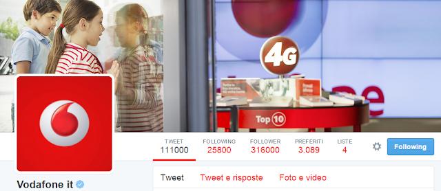 Come parlare con operatore Vodafone su twitter