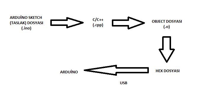 m u00dchend u0130sl u0130kle  u0130lg u0130l u0130 temel b u0130lg u0130ler