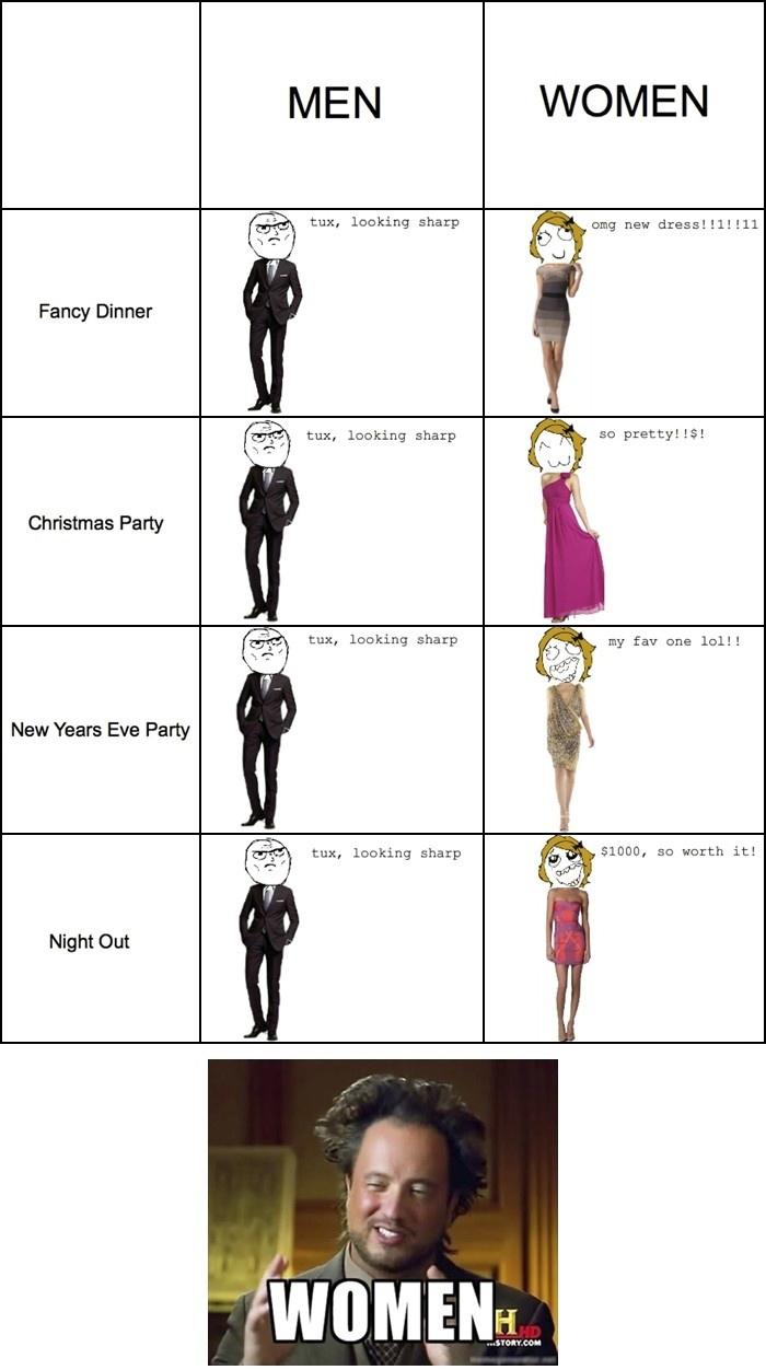 Men vs Women - Outfit & Fashions