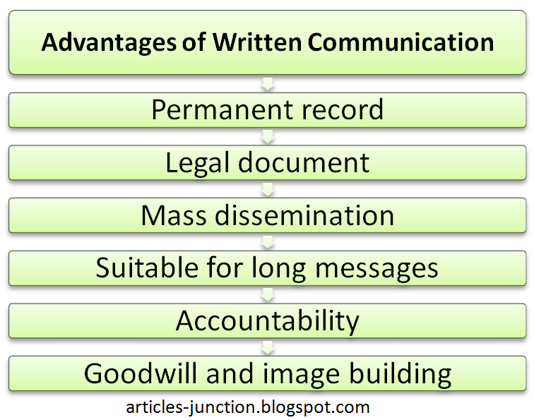 Advantages of written communication