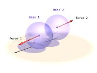 hukum kekekalan massa atom gambar