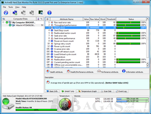 Active@ Hard Disk Monitor Pro Build 3.0.2 + Serial 2