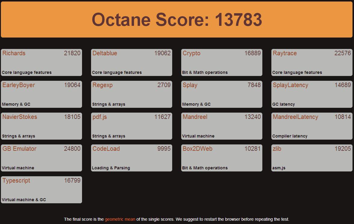 Opera20 Octeneスコア