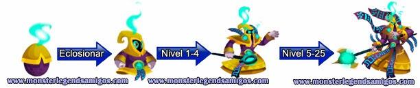 imagen del crecimiento del monstruo goldfield