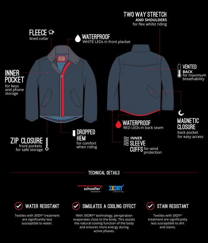 Lumo's Cycling Gear, Lumo LED cycling jacket