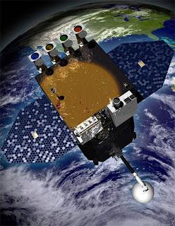 NASA's Solar Dynamics Observatory