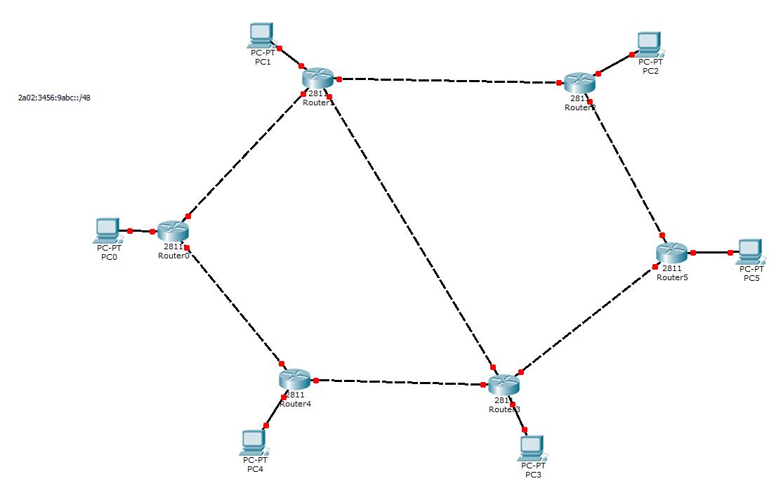 Engineering Netzwerktechnik