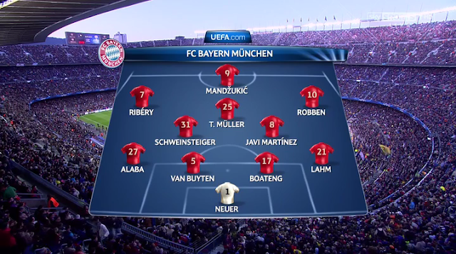 Full match: Bayern Munich vs BarcelonaUEFA Champions League 02/05/2013