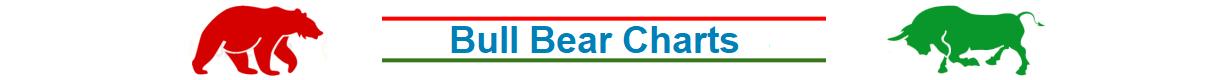 Bull Bear Charts