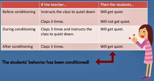 psychology for the classroom behaviourism pdf