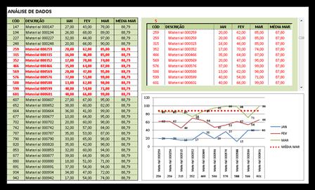 Excel, Tabela do Excel, dados