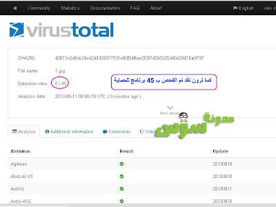 طريقة كشف تلغيم البرامج و الملفات في دقيقة با 45 برنامج حماية: