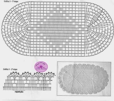 Gráfico de tapete de crochê oval