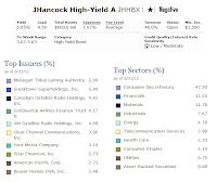 JHancock High-Yield Fund
