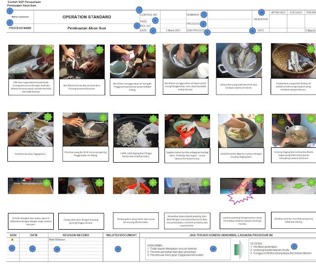 contoh-SOP-Perusahaan-Tepat contoh-SOP-Bisnis