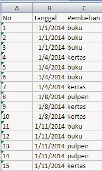 Fungsi Remove Duplicate Excel 2007
