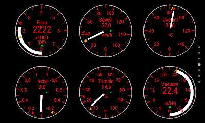 Graficos obd2 torque.