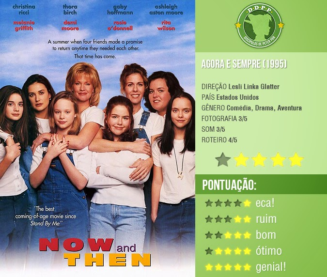 "AGORA E SEMPRE — ""NOW AND THEN"" (1995)"