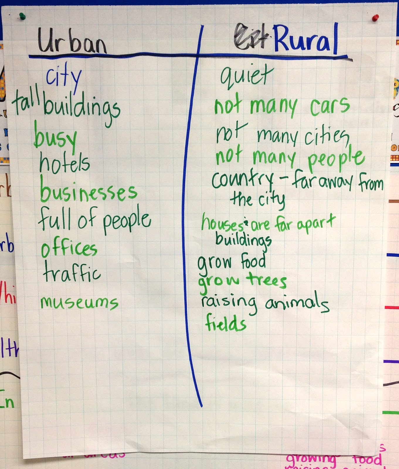 urban vs suburban after school care essay Essay post-secondary education and college in the schools options not only does this help the student afford care urban and suburban secondary education essay.