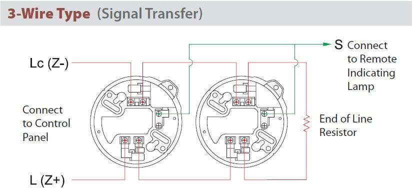 3 wire+diagram wiring diagram adalah wiring diagram penerangan,66021126m pengertian wiring diagram at cos-gaming.co