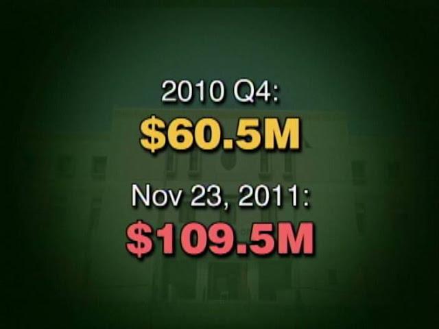 Belize Economy