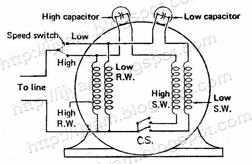 A two-speed capacitor-start motor using two capacitors