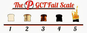 The GCT Fail Scale