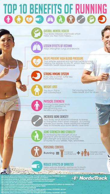 Los 10 beneficios más importantes de correr