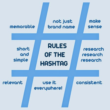 #¿Por qué tantos Hashtags?