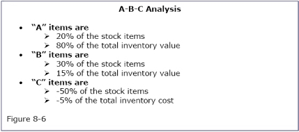 the abc analysis what is it What is abc analysis in what type of inventory control requirement is it used jump to content abc is always better control.