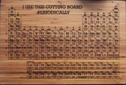 Bad example february 2014 - Periodic table chopping board ...