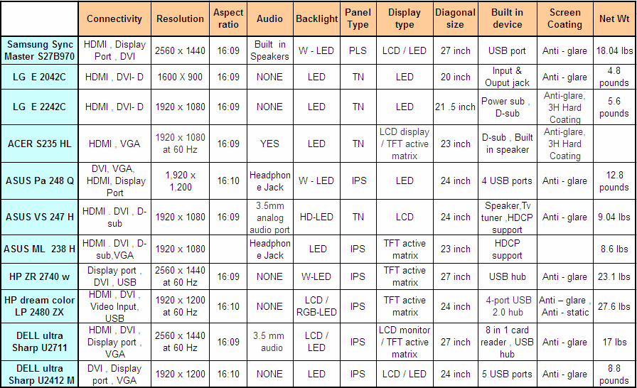 Are Efficient Light Bulbs Affordable If So How Much Can I Save likewise Watt Conversion Tables also Denali Xtreme Spot Dual Intensity Led Headlight Kit With 5   Fuse additionally Hid Bulb Temperature 84350 additionally How To Switch Your Bulbs To Leds To Get Ready For The Incandescent Bulb Phase Out. on led bulb equivalent chart