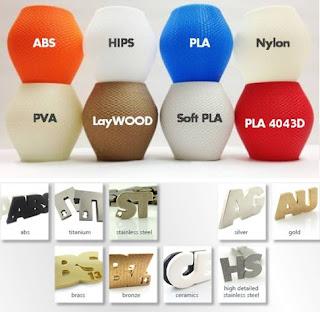 IMPRESORAS 3D : 5 Claves del proceso - materiales print 3D