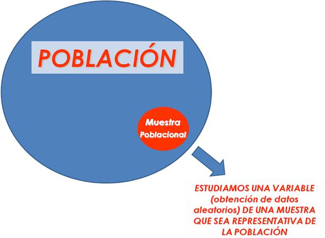 Quimiometría 2013. Metabolismo del nitrógeno