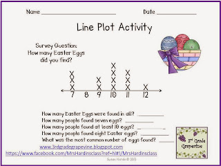 http://3rdgradegrapevine.blogspot.com/2014/03/easter-egg-line-plot-activity.html