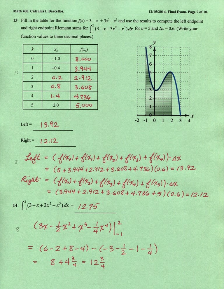 math 156 final exam Math 152b – fetterman gustafson – final exam review 7 156) log 7 1 157) log 10 158) log 2 2 159) ln 5 e  gustafson – final exam review 8.
