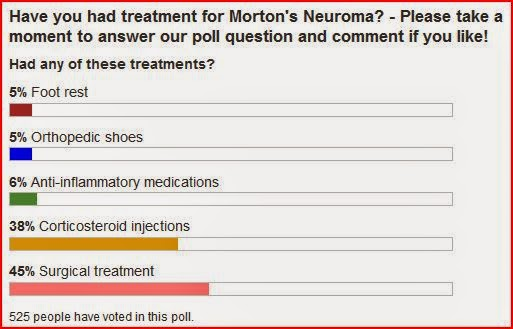mortons neuroma treatment poll results