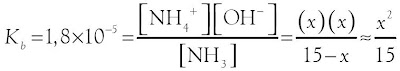 Konsentrasi ion-ion dalam kesetimbangan