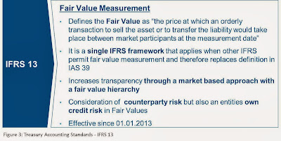 IFRS 13 Treasury Accounting Standards